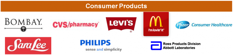 Consumer Products Clients