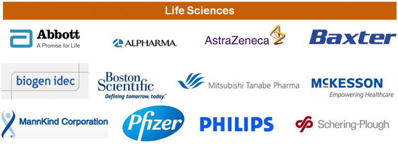 Life Sciences Clients